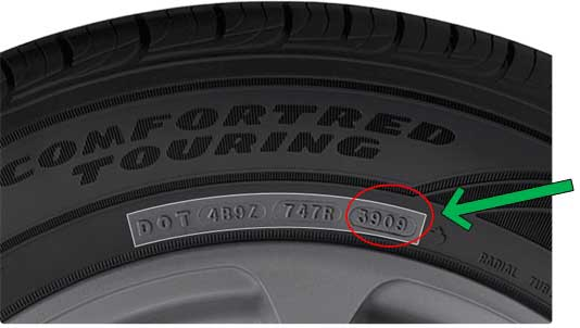 What Do The Numbers On A Tire Mean >> How to Tell Exactly When a Tyre was Manufactured - Tyre ...